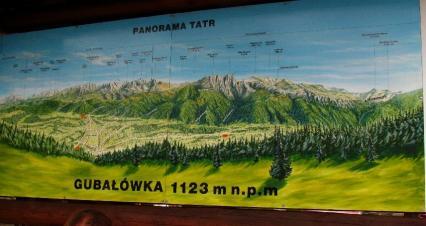 TATRY, Podhale i Zakopane (cykl artykułów): GUBAŁÓWKA - Szlak Papieski i sierpniowy jarmark
